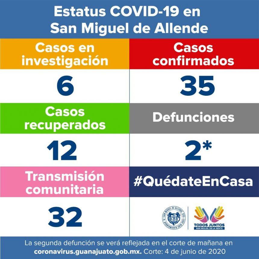 Se reporta otro fallecimiento por COVID-19 en SMA
